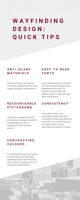 Wayfinding Design Infographic